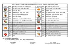 8-19 Şubat 2016 Tarihleri Arası Yemek Listesi