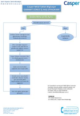 PowerPoint Sunusu - Kocaeli Milli Eğitim Müdürlüğü