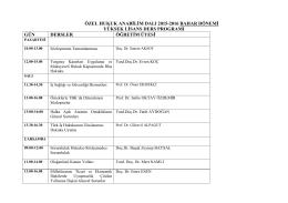 2015-2016 öğretim yılı bahar dönemi özel hukuk anabilim dalı