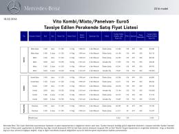 Vito 2016 Model Fiyat Listesi - Mercedes-Benz