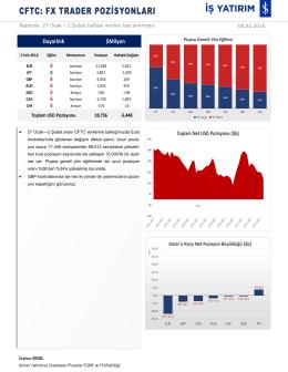 CFTC FX Trader Raporu08.02.2016
