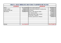 2016 Yılı Tahmini Bütçe