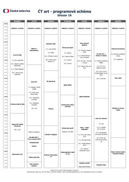 ČT art - programové schéma