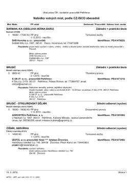 Aktuální nabídka zaměstnání Úřadu práce Pelhřimov