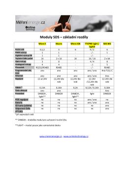 Moduly SDS – základní rozdíly