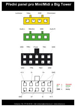 Přední panel pro Mini/Midi a Big Tower