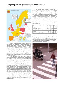 19.10.2015 Czy przejście dla pieszych jest bezpieczne?