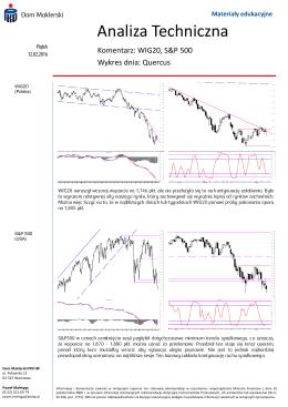 Analiza Techniczna WIG 20, S&P 500. Wykres dnia: Quercus