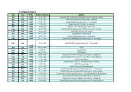 aktualną listę uczestników