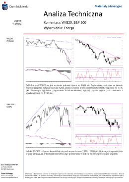 Analiza Techniczna WIG 20, S&P 500. Wykres dnia: Energa