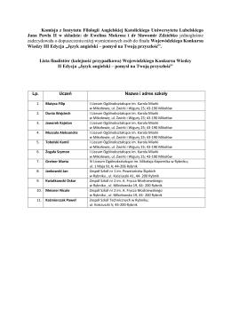 Lista finalistów – j. angielski
