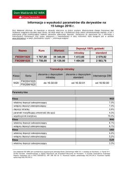 Informacja o wysokości parametrów dla derywatów na 15 lutego