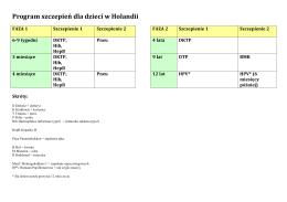 Program szczepień dla dzieci-wersja polska