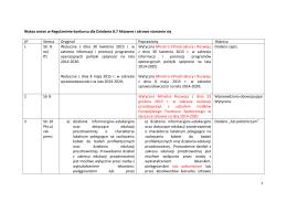 Wyszczególnione zmiany w regulaminie 8.7