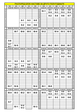 Распоред блок наставе за ДРУГО полугодиште