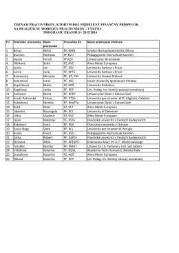 Zoznam uchádzačov s grantom