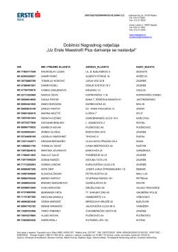 Popis dobitnika nagradnog natječaja Maestro Plus