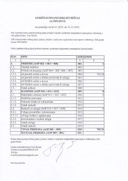 Godišnji financijski izvještaj za razdoblje od 1.01.2015. do 31.12.2015.