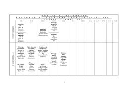 Raspored rada sa vanrednim studentima