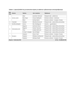 Spisak fizičkih lica po kantonima kojima je odobreno
