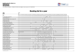 Booking list for a year - NCP & mare