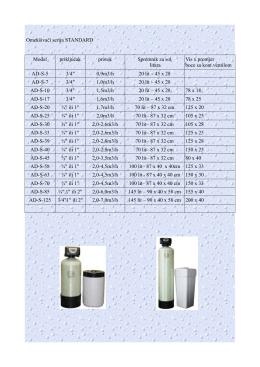 Katalog serija standard