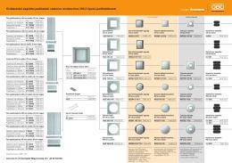 Kiválasztási segédlet padlóalatti csatorna rendszerhez 350-3