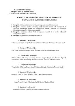 A díjazottak névsora (rajzpalyazat_dijazottak)