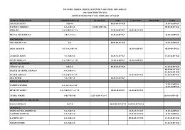 8-c 08.55-09-35 vg8 14. - İELEV Eğitim Kurumları