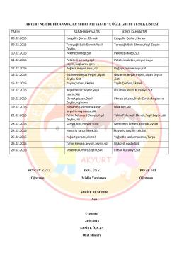 TARİH SABAH KAHVALTISI İKİNDİ KAHVALTISI 08.02.2016