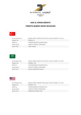 dar al eiman şirketi türkiye şubesi hesap bilgileri
