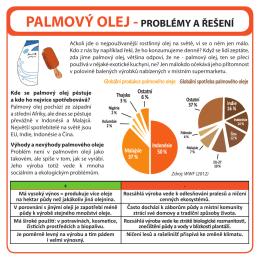 palmový olej -problémy a řešení