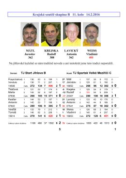 11. kolo - VM C - Spartak Velké Meziříčí