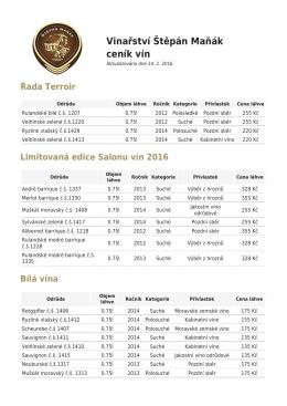 Vinařství Štěpán Maňák ceník vín