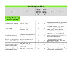 Katalog korupčních rizik