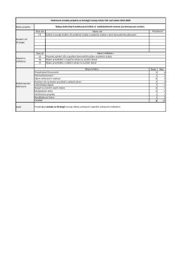 Příloha č. 7 Hodnocení souladu projektu se Strategií rozvoje města