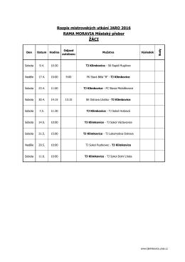 Rozpis mistrovských utkání ŽÁKŮ - JARO 2016