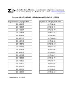 Registrační čísla žáků