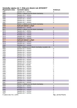 Výsledky zápisu do 1. třídy pro školní rok 2016/2017