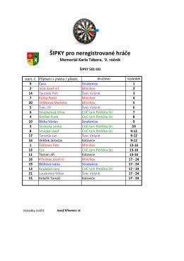 Výsledky soutěže 13.2.2016