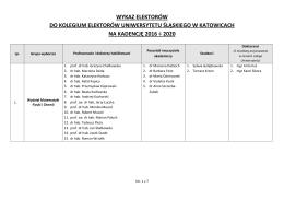 Lista elektorów na kadencję 2016–2020