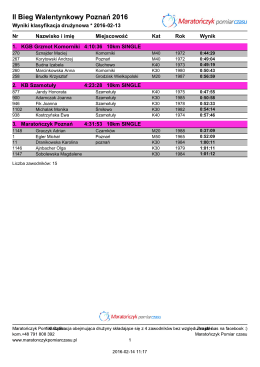 Wyniki drużyny 10km - Bieg Walentynkowy