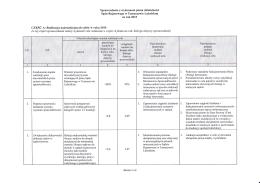 Sprawozdanie z wykonania planu działalności Sądu Rejonowego w