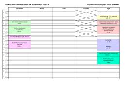 Rozkład zajęć w semestrze letnim roku akademickiego 2015/2016