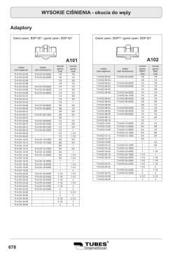 A101 A102 Adaptory WYSOKIE CIŚNIENIA