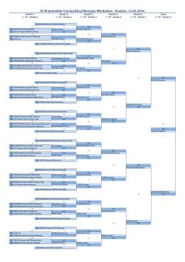 III Wojewódzki Turniej Klasyfikacyjny Młodzików