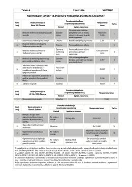 Tabela br. 8