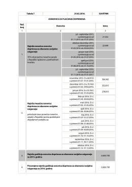 Tabela br. 7