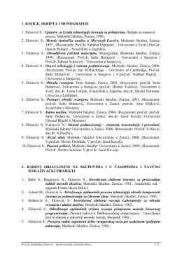 Spisak naučnih i stručnih radova