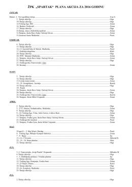Plan akcija za 2016. godinu